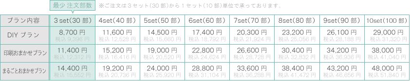ザ・デイCM席次表 価格表